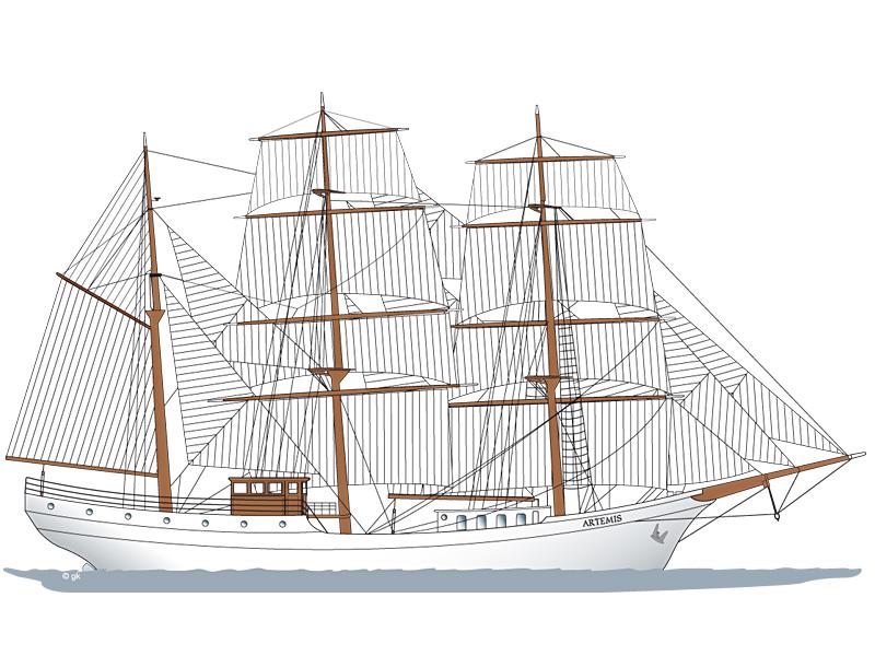 Sailing plan